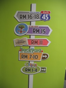 Another directional sign